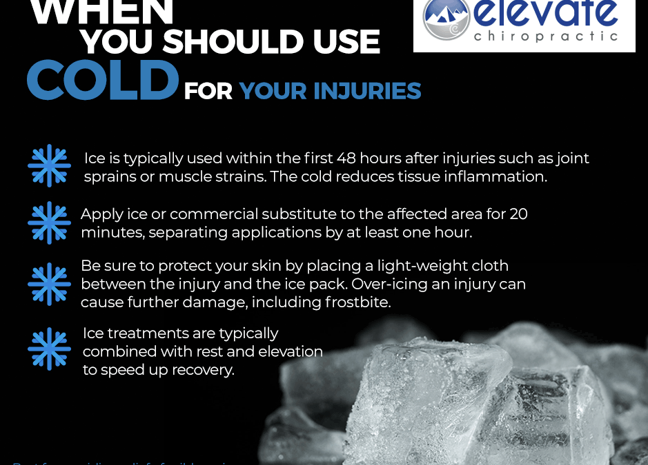 Should I Ice My Injuries?